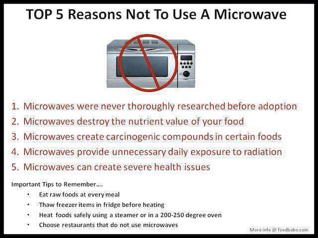 Does Eating Microwaved Food Cause Cancer