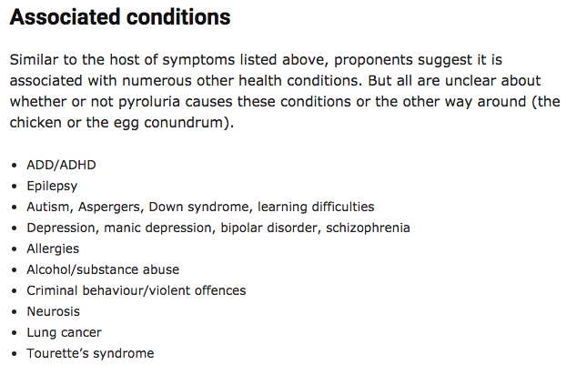 PYROLURIA: A Comprehensive List of Symptoms & Associated Conditions